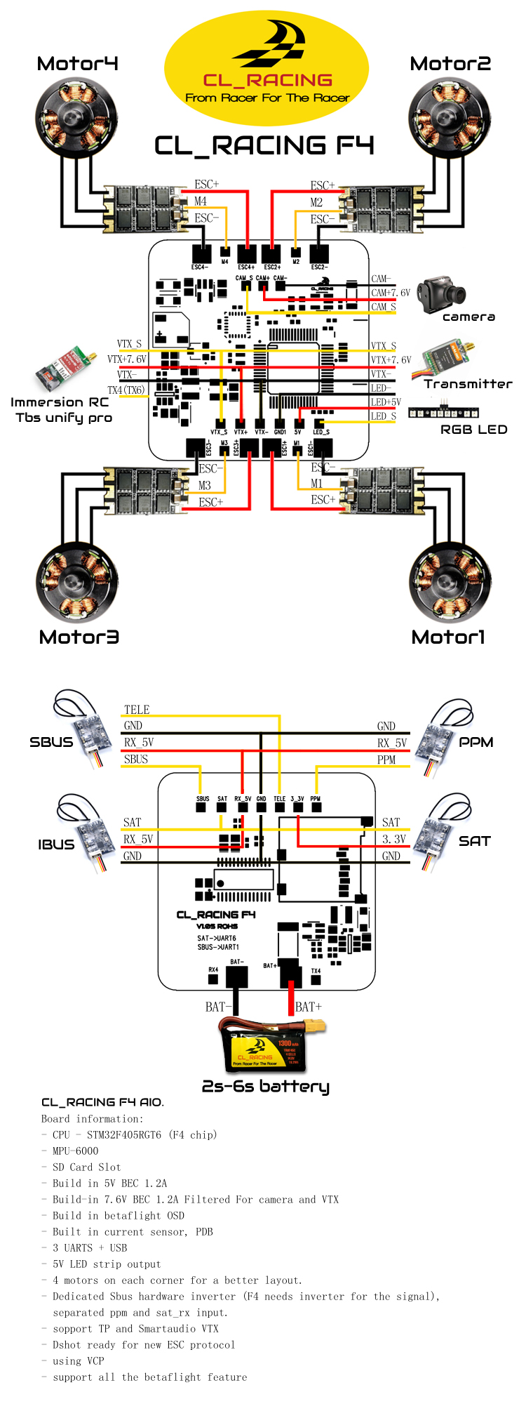cl-racing-wiring.jpg